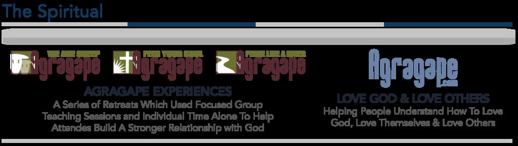 The Spiritual of Agragape